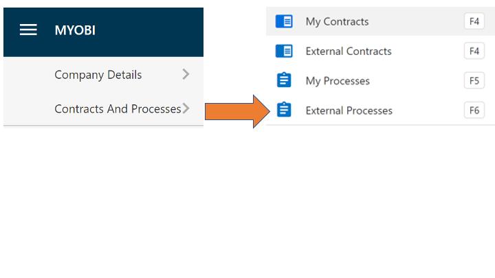 External Processes